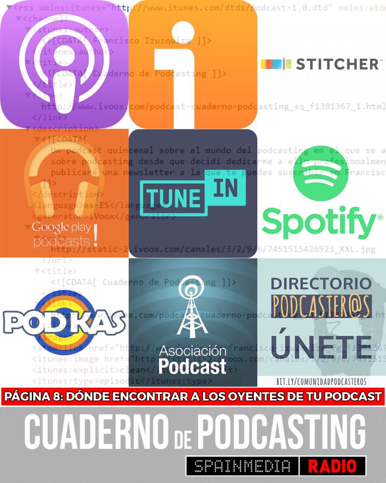 pagina 8 dónde encontrar a los oyentes de tu podcast agregadores directorios