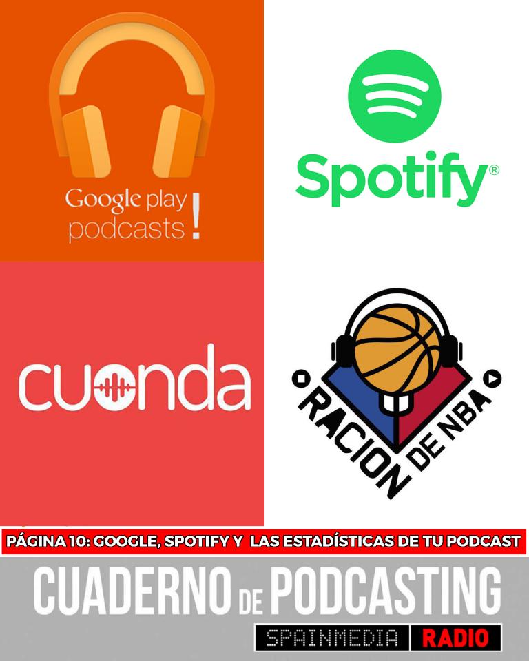 cuaderno de podcasting página 10- google spotify estadísticas podcast rehosting