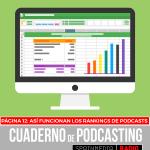 Página 12: Así funcionan los rankings de podcasts