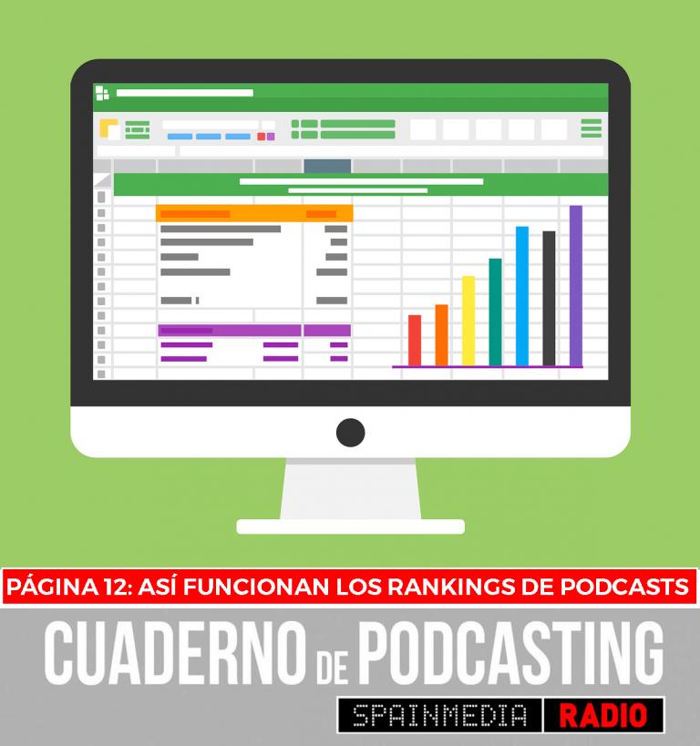 cuaderno de podcasting página 12 así funcionan los rankings de podcasts